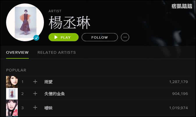 Spotify免費聽音樂1_