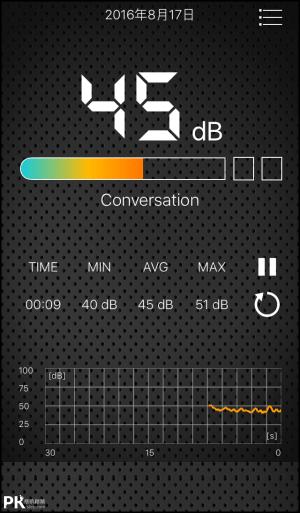 聲級計App4