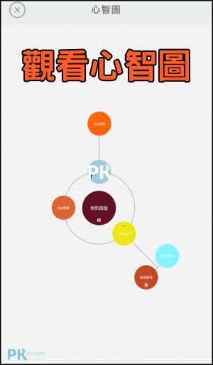 mindly 心智圖App5