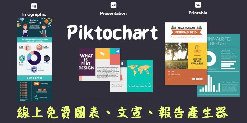 Piktochart免費線上圖表設計,分析圖、報告、文宣模板直接套用。
