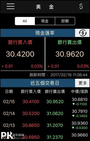 台灣匯率通App1