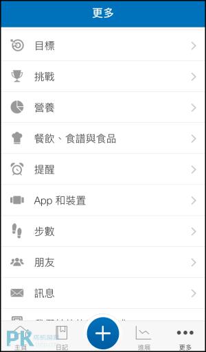 MyFitnessPal熱量記錄App10