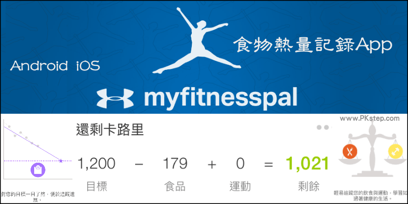 MyFitnessPalApp