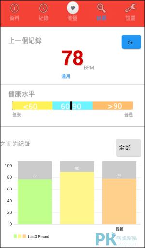 心跳測量器App5