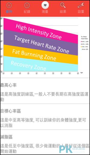 心跳測量器App6