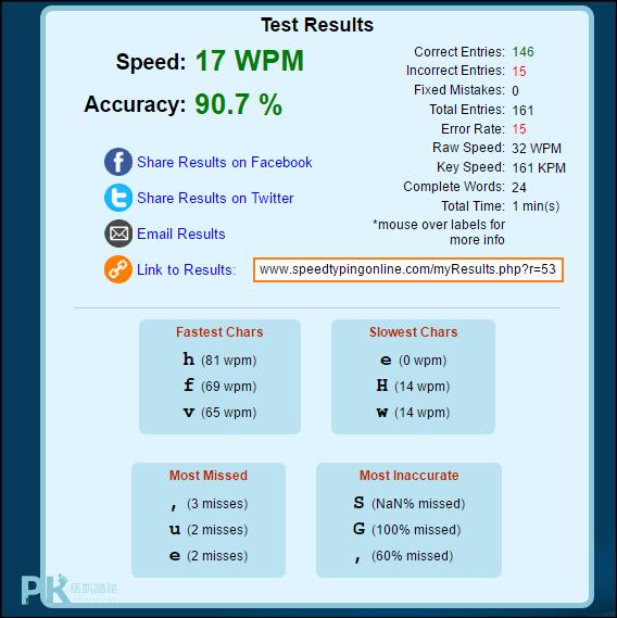 線上英打速度測驗3