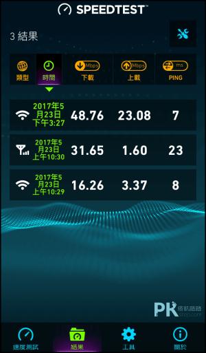 SPEEDTEST網路速度測試3