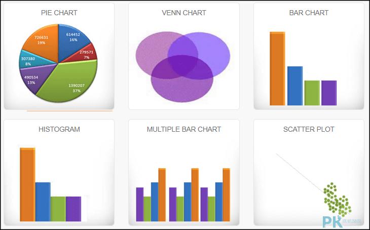 線上繪製統計圖表1