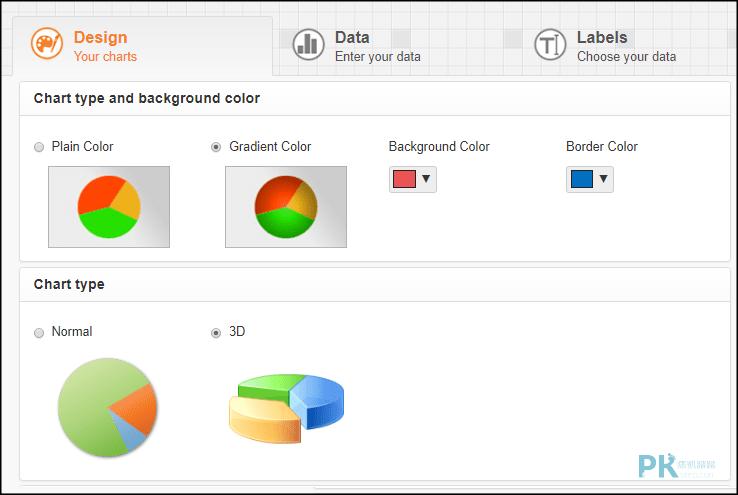 線上繪製統計圖表2