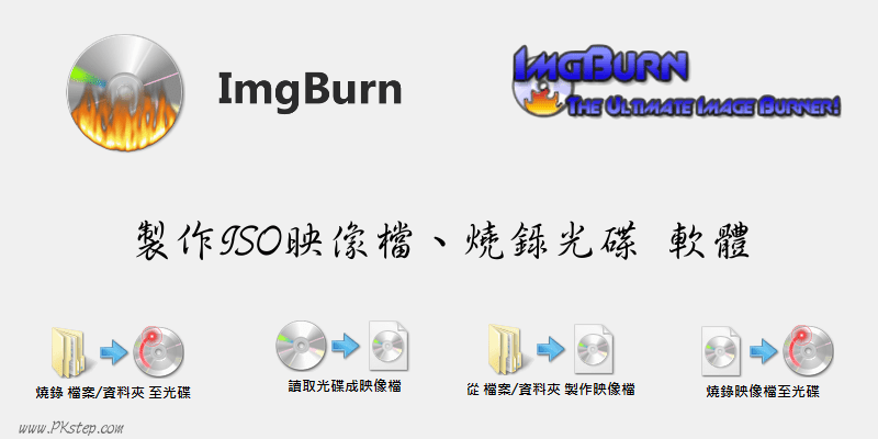 imgburn_光碟燒錄軟體.