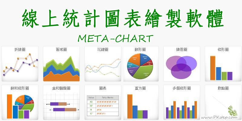 meta-chart_Online