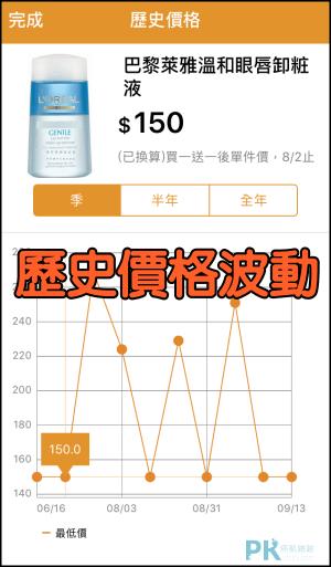 icheck實體通路比價App4
