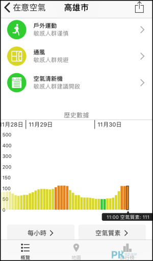 在意空氣-空氣品質監測App5