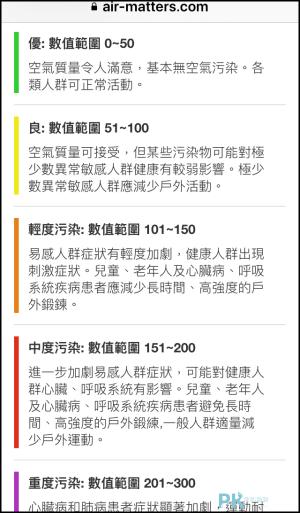 在意空氣-空氣品質監測App6