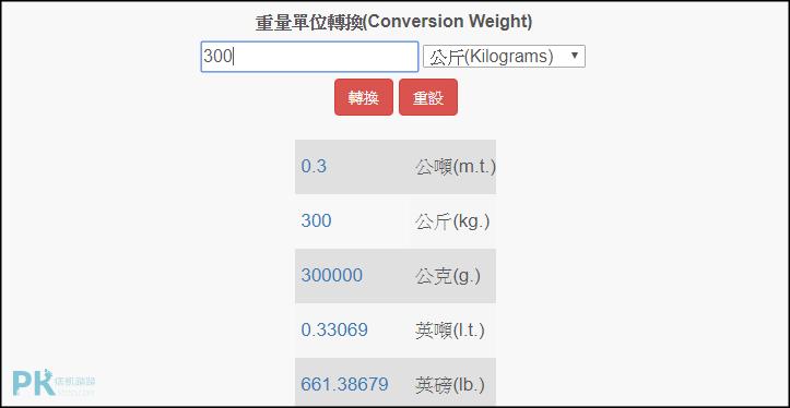 """線上重量單位換算器"""""""