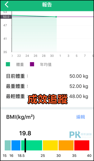 30天內減重減肥App2
