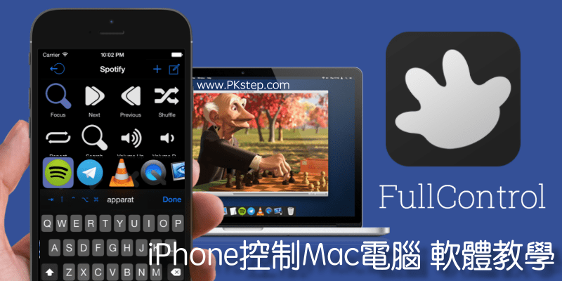 FullControl_iPhone_Mac