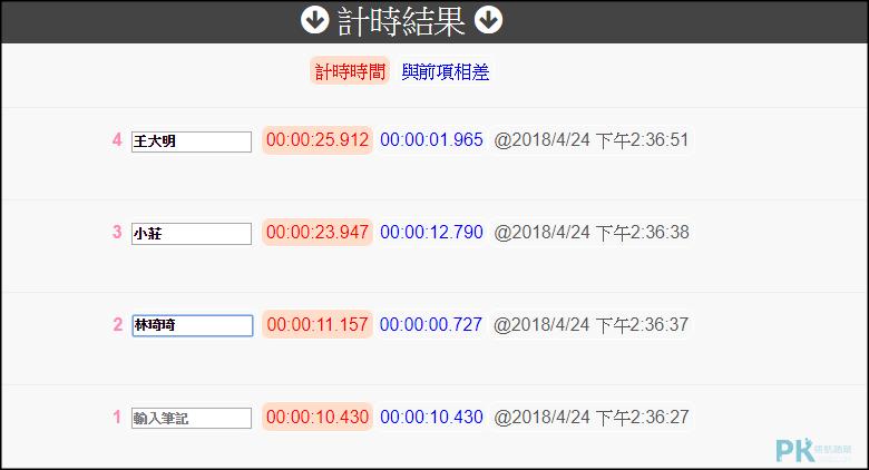 線上碼表計時器推薦3