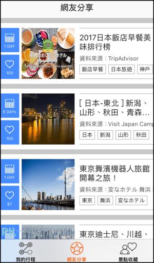 福袋旅行-共同安排行程App11