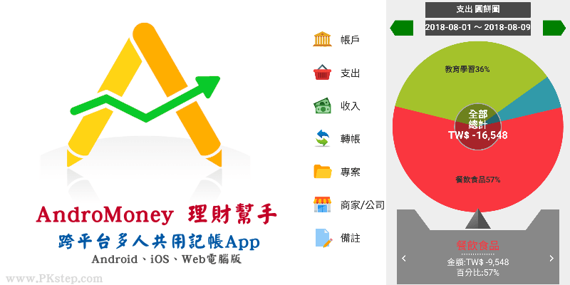 AndroMoney_app_tech