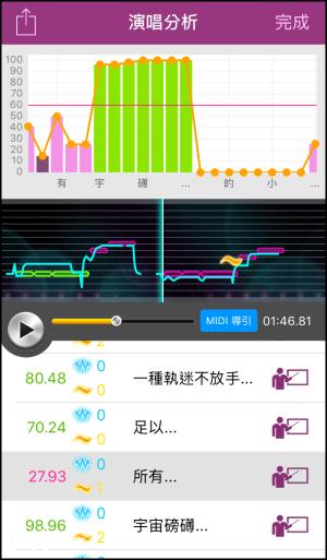 KaraDoReMi練歌演唱評分App8