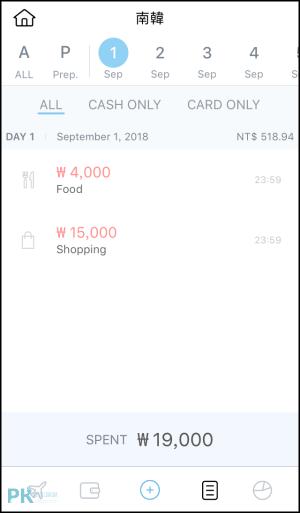 Trabee-Pocket旅遊記帳App6