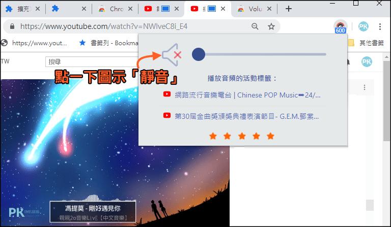 Chrome音量放大3