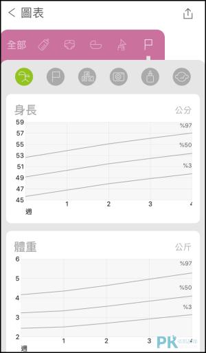 寶寶生活記錄App6