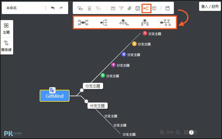 GitMind免費線上心智圖繪製軟體2