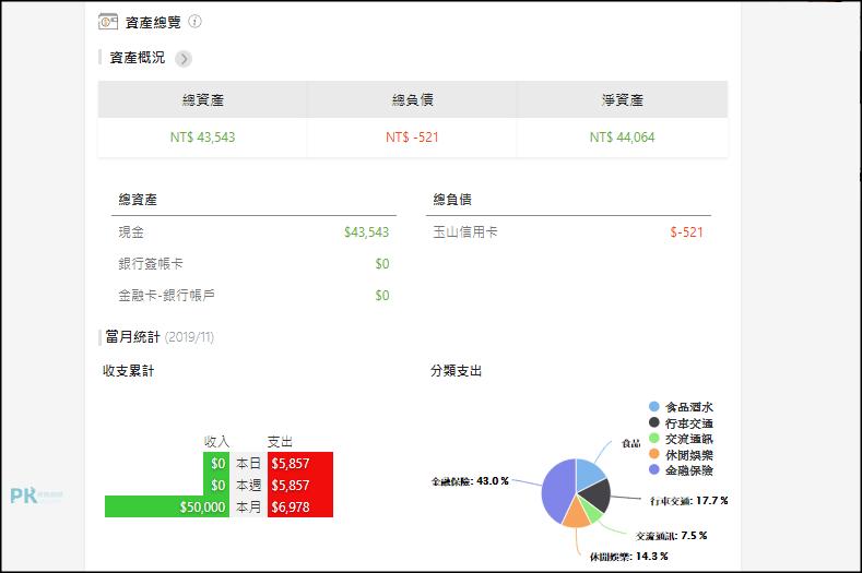 CWmoney記帳App_網頁1