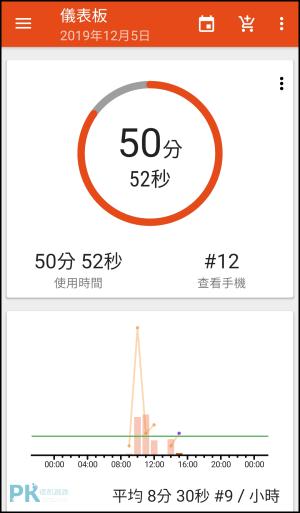 手機使用時間統計App-Usage1