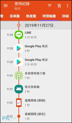 手機使用時間統計App-Usage2