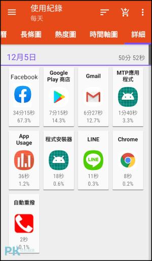 手機使用時間統計App-Usage3