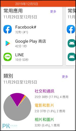 手機使用時間統計App-Usage4
