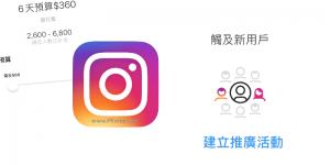 Instagram投放廣告時,推廣活動的預算是以台幣,還是以$美金計費?