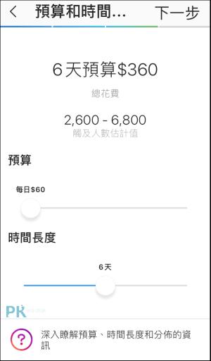 IG廣告預算計價1