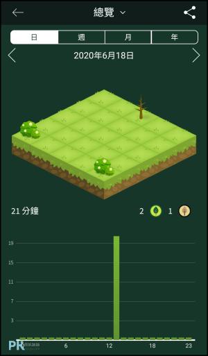Forest-專注森林App4