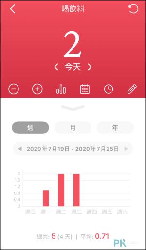 計數器App_iOS4