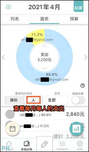 Shareroo免費的家庭和多人共同記帳App6