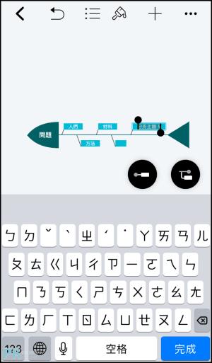 XMind手機話思維導圖App6