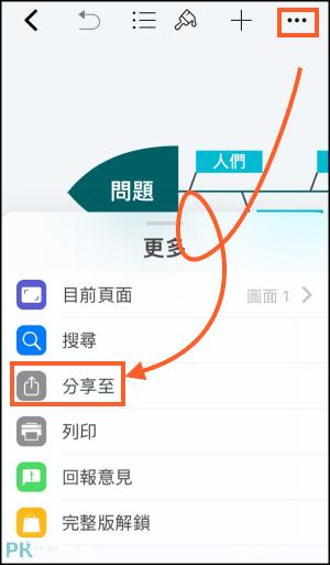 XMind手機話思維導圖App7