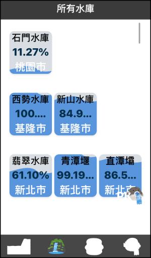 水庫水位App2