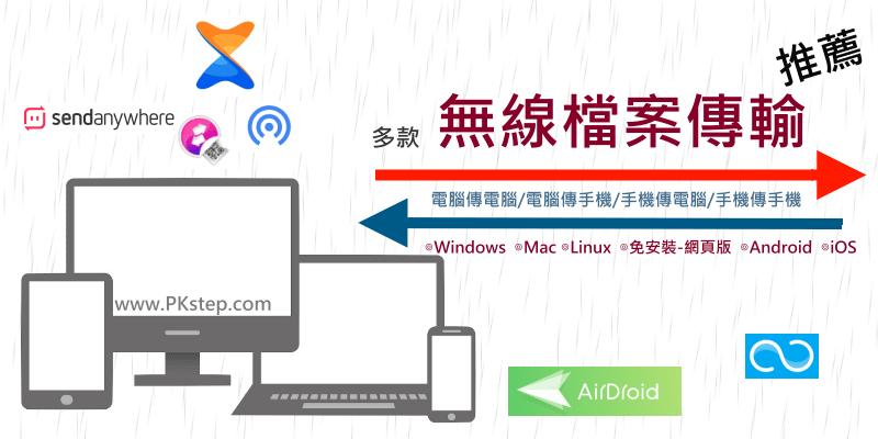 多款免費無線檔案傳輸軟體推薦_