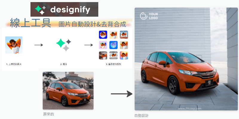 Designify線上圖片自動設計軟體體