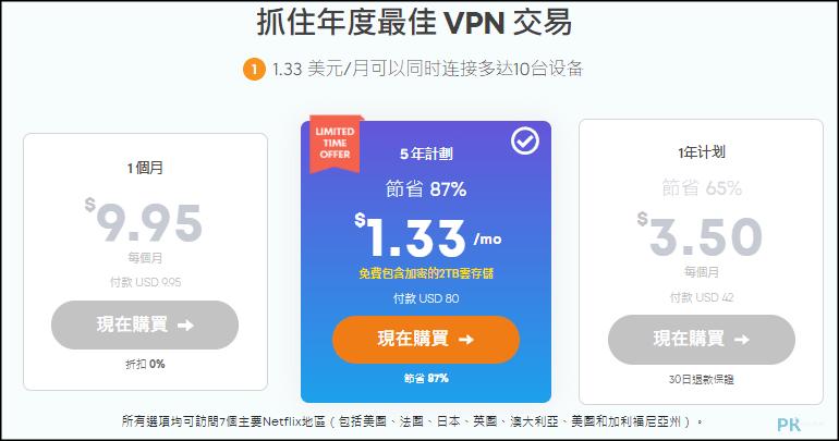 Ivacy電腦VPN軟體1