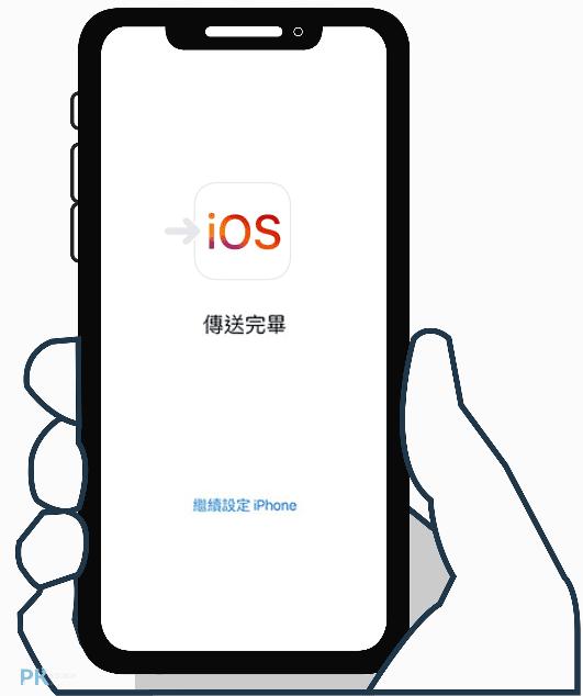 iOS轉移App_4